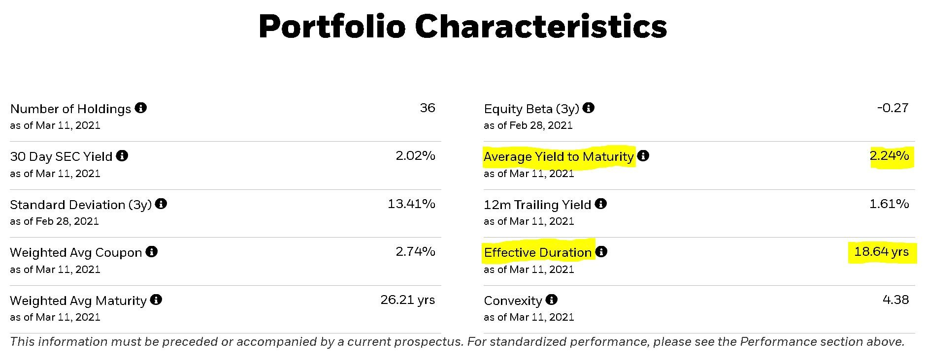 example of key ETF characteristics for projection