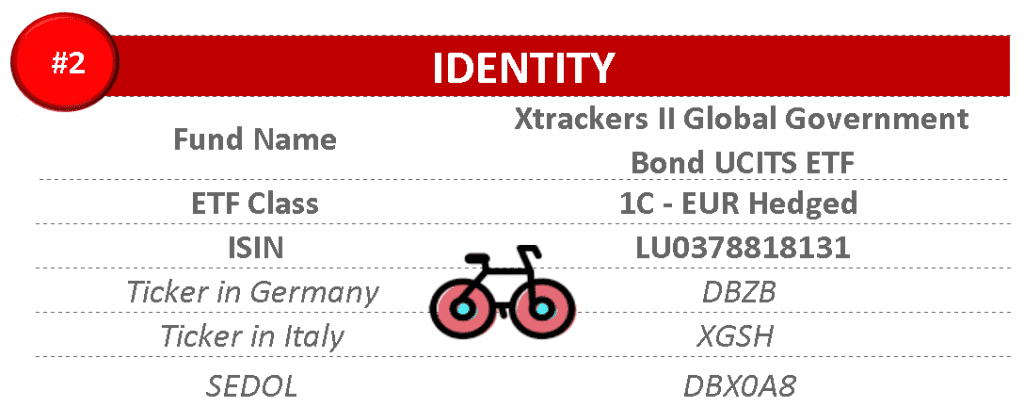 example of considerations when choosing a European ETF - identity